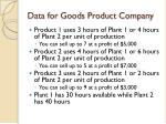 data for goods product company