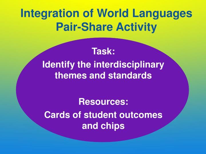 Integration of World Languages