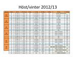 h st vinter 2012 135