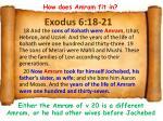 exodus 6 18 21