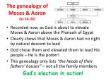 the genealogy of moses aaron vs 14 26