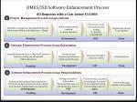 omes isd software enhancement process