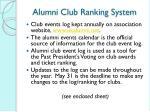 alumni club ranking system