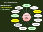 policy categories