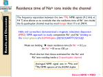 residence time of na ions inside the channel