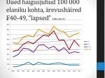 uued haigusjuhud 100 000 elaniku kohta revush ired f40 49 lapsed tai 2013