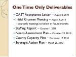 one time only deliverables
