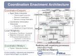 coordination enactment architecture1