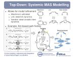 top down systemic mas modelling