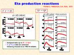 eta production reactions