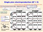 single pion electroproduction q 2 0