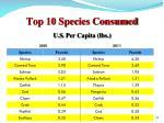 top 10 species consumed u s per capita lbs