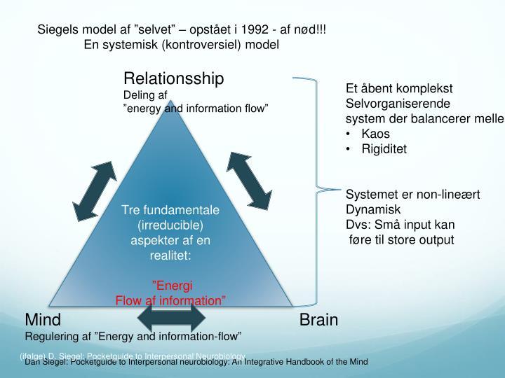 """Siegels model af """"selvet"""" – opstået i 1992 - af nød!!!"""