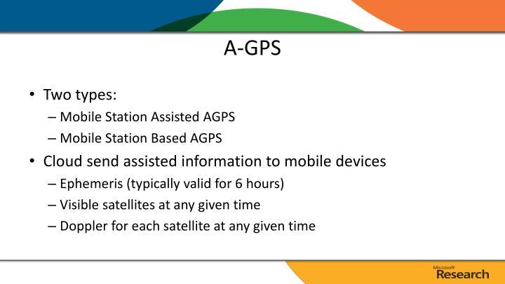 A-GPS