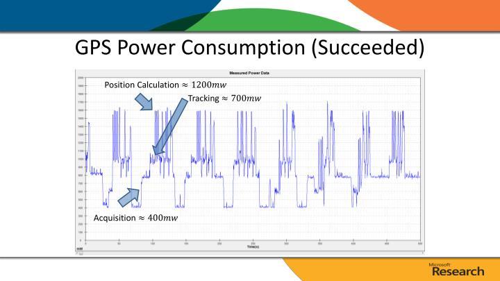 GPS Power Consumption (Succeeded)