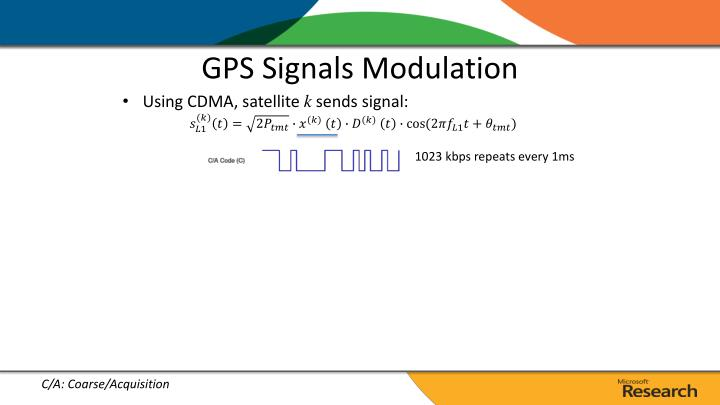 GPS Signals Modulation