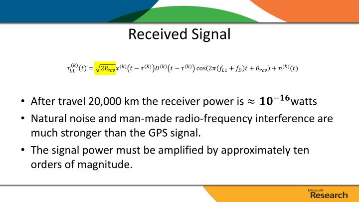 Received Signal