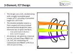 3 element f 7 design