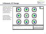 3 element f 7 design1
