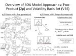 how is soa formation represented in models two product approach