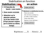 stabilisation en fonction1