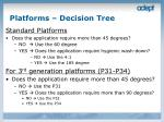 platforms decision tree