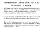 transfer from diosna 6 l to gral 4l at duquesne university