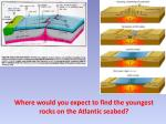 where would you expect to find the youngest rocks on the atlantic seabed