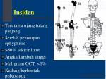 insiden