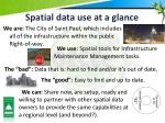 spatial data use at a glance