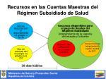 recursos en las cuentas maestras del r gimen subsidiado de salud