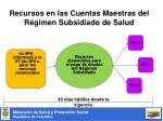 recursos en las cuentas maestras del r gimen subsidiado de salud1