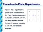 procedure to place departments
