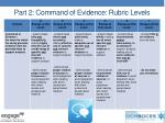 part 2 command of evidence rubric levels