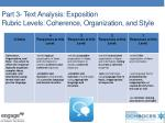 part 3 text analysis exposition rubric levels coherence organization and style