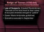 reign of terror 1793 94 most notorious event of french revolution