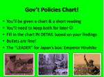 gov t policies chart
