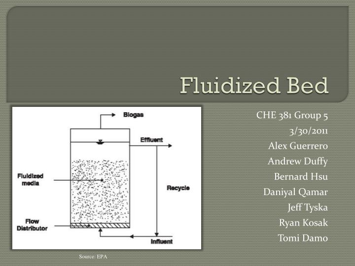 fluidized bed n.
