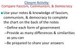 closure activity compare fascism communism democracy