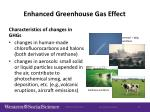 enhanced greenhouse gas effect2