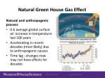 natural green house gas effect