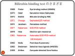 bilirubin binding test