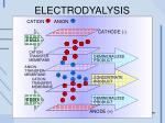 electrodyalysis