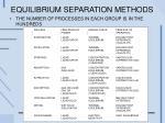 equilibrium separation methods1
