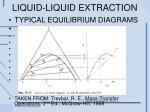 liquid liquid extraction1