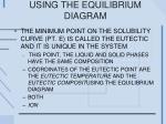 using the equilibrium diagram2