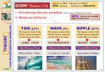 dow theory 1 3