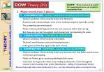 dow theory 2 3