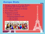 europe stats