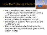 how the spheres interact